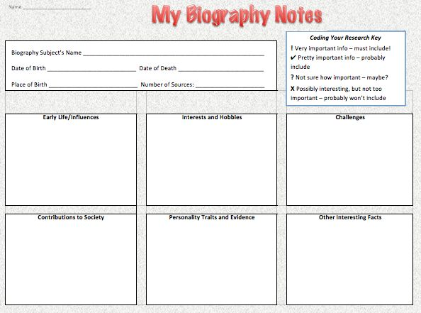 Best  Grade Biography Research Images On   Biography