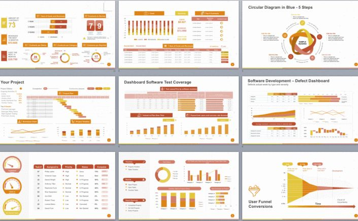 Powerpoint template to report metrics, KPIs, and project development status. | Justin Byrth � Results Matter