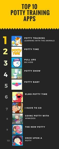 Those of you who aren't currently potty training a child might not look upon this list with the same glee as the parents of a three-year-old boy who refuses to pee anywhere except in his diaper or off the back deck. Um, not that I've been there... but if I HAD, I sure would have appreciated a little help to make the whole potty training process a little easier and more fun. Luckily for those of you still in that era, there are now loads of apps ...
