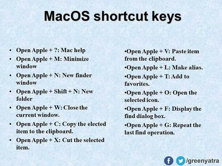 MacOS Shortcut Keys
