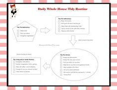 FOUR free printable cleaning checklists for daily house cleaning, and weekly routines for the bedroom, bathroom, kitchen!