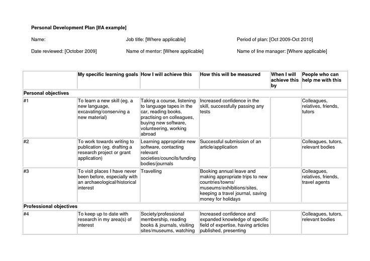 personal development plan templates - Google Search   Organization ...
