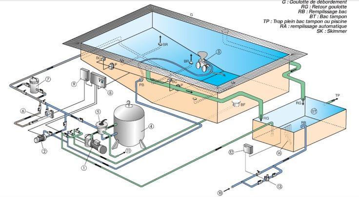 Les 25 meilleures id es de la cat gorie forum piscine sur for C est quoi une piscine miroir