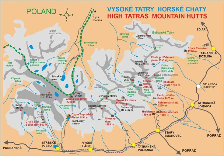 Recommendations of hiking routes  in High Tatras