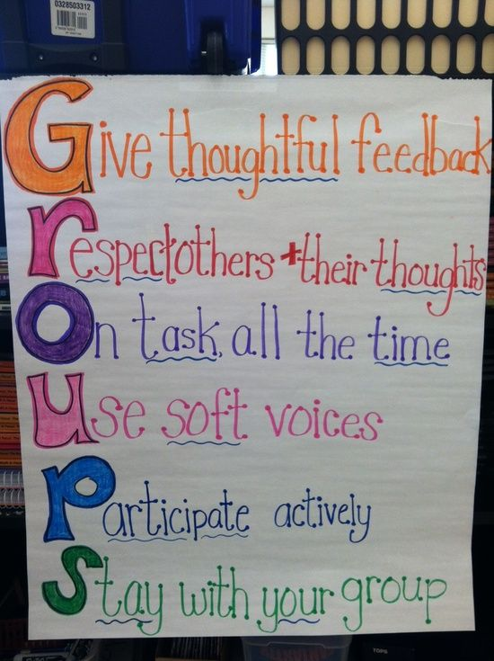 Groups anchor chart for cooperative learning and free printable version