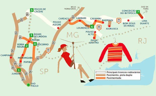 Roteiro Rodoviário - Estâncias de São Paulo e Minas Gerais