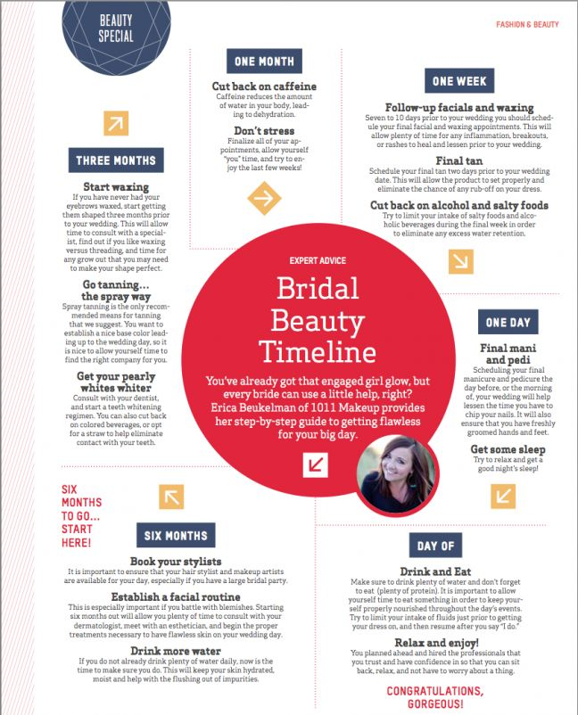 Wedding Hair And Makeup Timeline : 20 best images about wedding timelines on Pinterest ...
