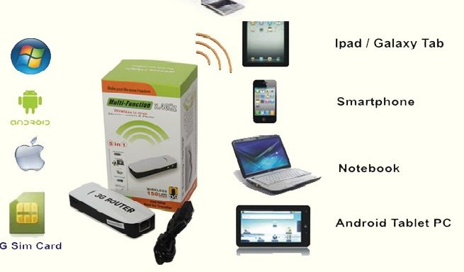 The Best Online Store for 3G Wifi Router with wifi hotspot function.Our WiFi Router Price is decide is very nominal.WIfi Router Price is less and very affordable for our customer.FEYE Provides 3G Wireless Router is also has the wifi hotspot,that is the wifi sharing function in various devices at a time with in its wifi range.So FEYE Wifi Router is best for wifi signal.It also work as a 3g dongle.And some time is also known as 3g dongle.