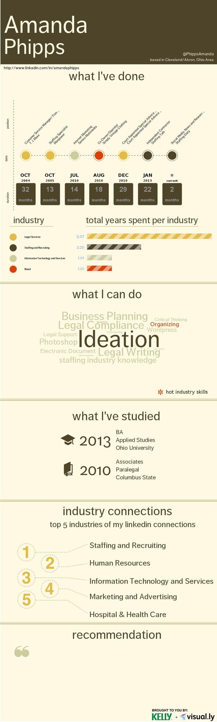 90 best CV Infographic images on Pinterest | Resume templates, Cv ...