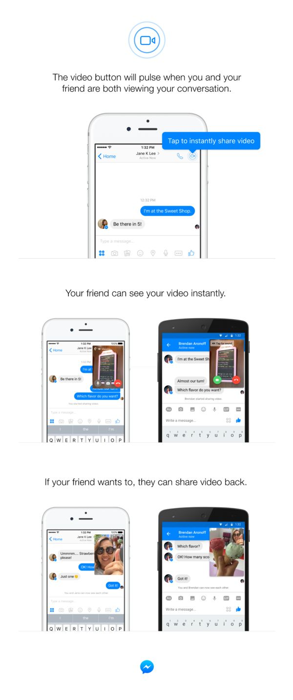 Facebook Lance Instant Video Sur Messenger