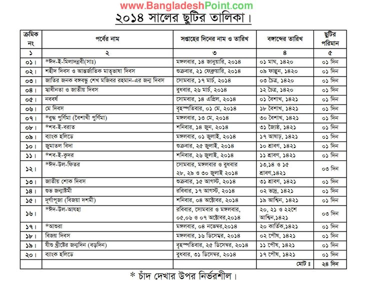 Ministry of Public Administration, Government of Peoples Republic of Bangladesh has published the Public Holidays 2014 of Bangladesh