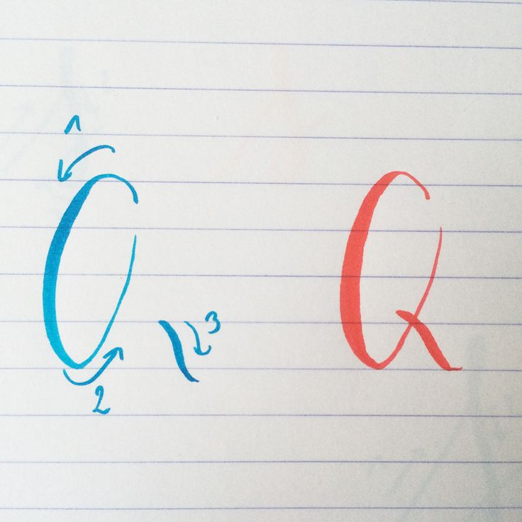 La mission du jour : un O avec une barre descendante pour tracer un Q #backtobasics_abc