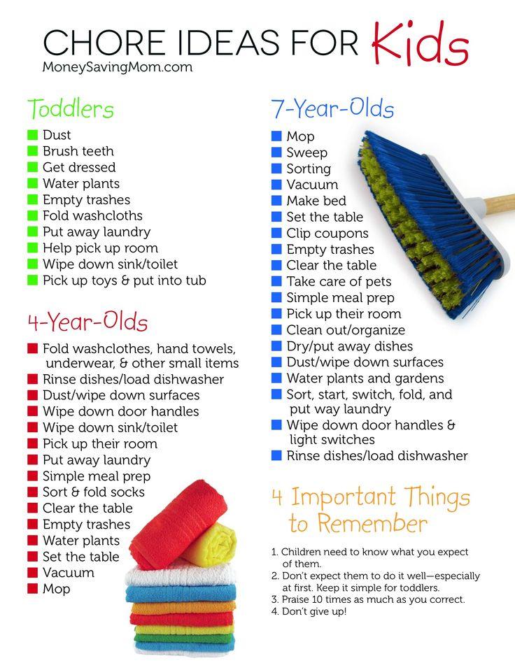 20 chores to let them grow!! ~ By moneysavingmom.com