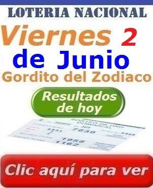 Gordito Del Zodiaco Viernes 2 de Junio 2017 (Gordito de Mayo) Loteria Nacional De Panama