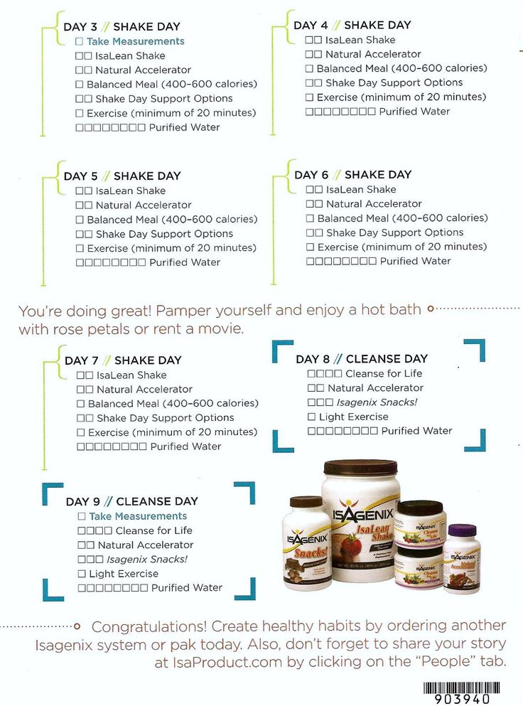 9 Day Isagenix Cleanse Schedule