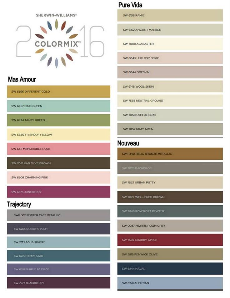 23 Best Alabaster: Sherwin Williams 2016 Color Of The Year Images On  Pinterest | House Colors, Interior Paint Colors And Paint Color Schemes
