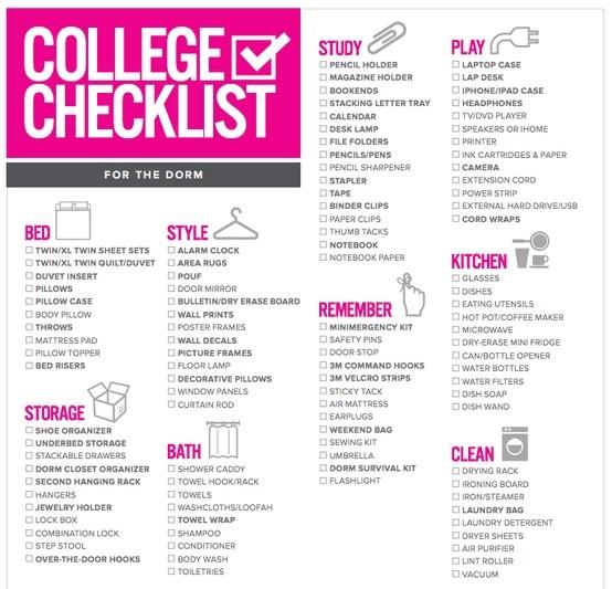 Checklist   Dorm/Apartment Needs In College Part 32