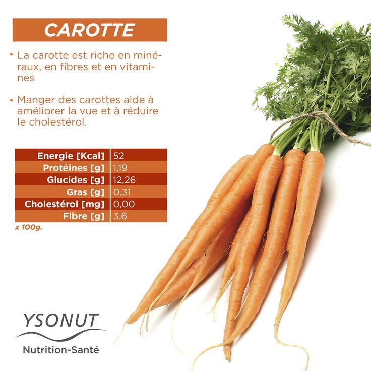 Savez-vous que la #carotte nous apporte beaucoup d'#antioxydants ?