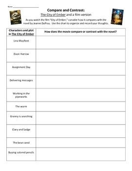 "~ THE CITY OF EMBER: COMPARE AND CONTRAST NOVEL AND FILM ~ This chart provides a way for students to organize their observations about the movie version of the novel The City of Ember, by Jeanne DuPrau.  This is the first ""Book of Ember"" in the author's series.Rather than ""just watching a movie,"" students will be able to analyze it effectively by comparing and contrasting it with the novel."