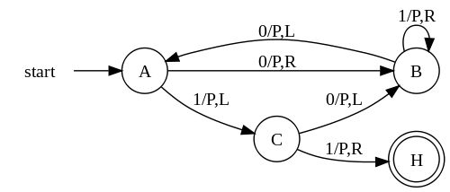 State diagram 3 state busy beaver 2B - Turing machine - Wikipedia, the free encyclopedia