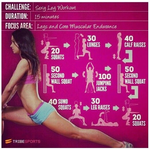 This is a flow chart of an at-home leg workout. The info graphic shows you the sequential order of the exercises, as well as how-to pictures.