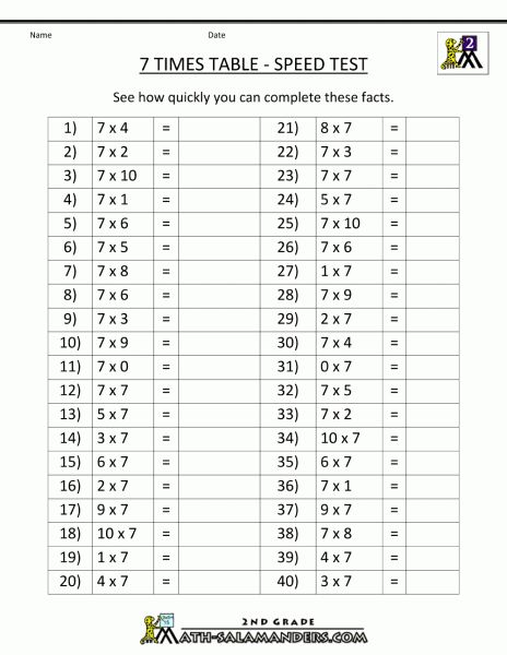 Best 25 times table sheet ideas on pinterest maths - Practice multiplication tables ...