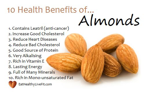 The Health Benefits of Almonds | Eating Healthy & Living Fit - EatHealthyLiveFit.com