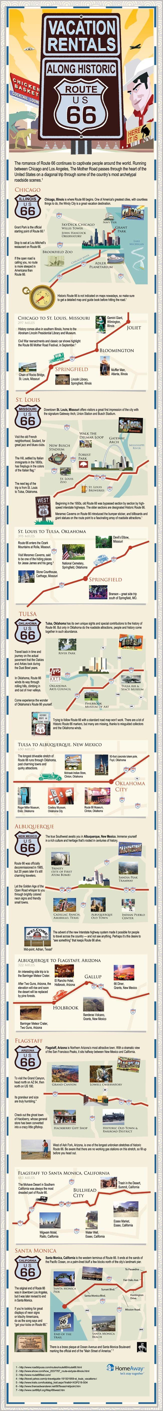 Vacation Rentals Along Route 66 -- A fun infographic from @HomeAway.com