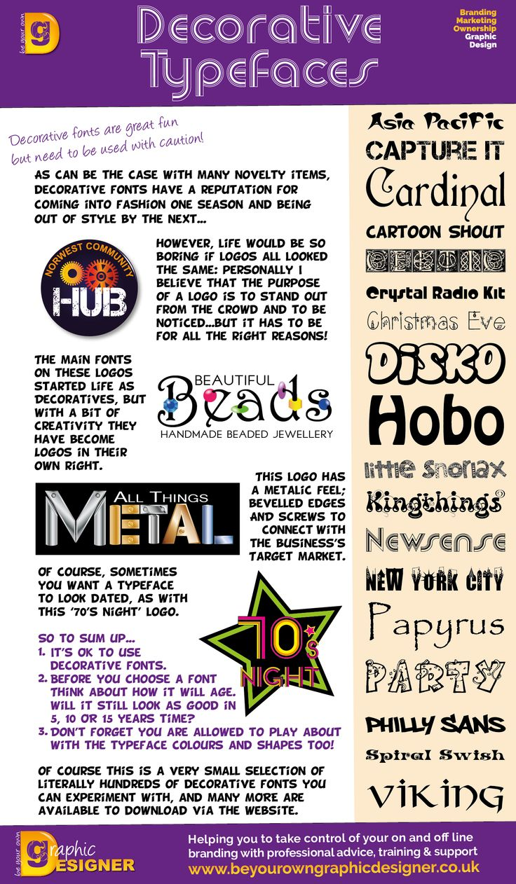 Decorative typefaces BYOGD Infographic