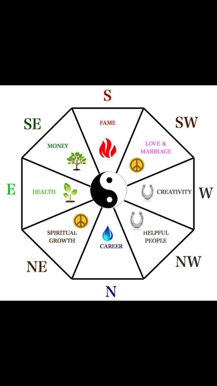 office table feng shui. Office Table Feng Shui. Bagua Is One Of The Main Shui Tools Used To