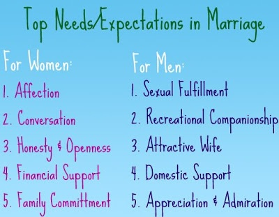 "expectations dating relationships ""no expectations in relationships"" after reading my free ebook about the biggest mistake 90% of women make in relationships – and by the way, the mistake happens in all relationships such as with money, career, family, friends, as well as a new love interest – one of my precious subscribers asked me ""what else do you mean when you write ""no expectations."