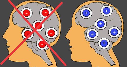 I pensieri sono direttamente connessi a sentimenti ed azioni. Questi tre elementi interagiscono fra loro [Leggi Tutto...]