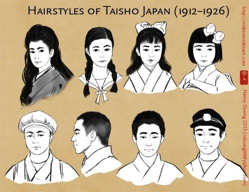 Hairstyle and hat studies of Taisho era Japan.