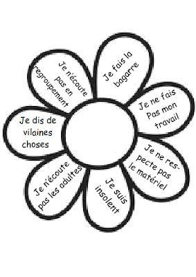 fleur du comportement