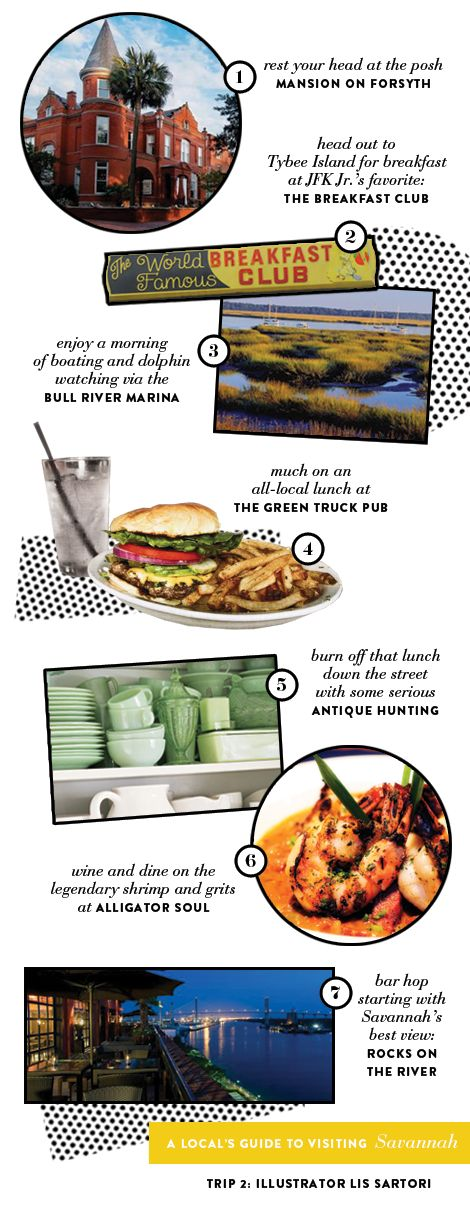 Cool infographic about things to do in Savannah. Has anyone been to any of these places??