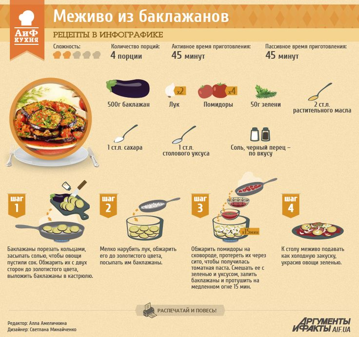 Меживо – одна из закусок украинской кухни. Готовят его из свеклы, кабачков, тыквы и томатов. К основным овощам почти всегда добавляют лук и морковь, чеснок. Особенность этого блюда в том, что на 3 или 4 день оно становится вкуснее, так как овощи дополнительно маринуются.