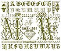 Jan Houtman initialen