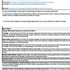 Sample of PreK Lesson Plan made with Microsoft Excel. Includes objectives and schedule for Full Day PreK. ...