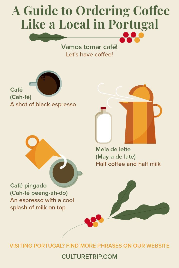 A Guide To Ordering Coffee Like A Local In Portugal How To Order Coffee Like A Local Portugal