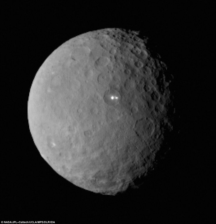 Ceres continues to baffle astronomers as the Dawn spacecraft gets closer to being captured into orbit around the dwarf planet. This image was taken by the Dawn spacecraft of dwarf planet Ceres on 19 February from a distance of nearly 29,000 miles (46,000 km). It shows that the brightest spot on Ceres has a dimmer companion, which apparently lies in the same basin