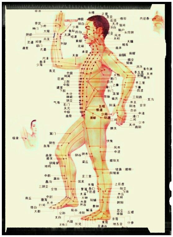 Acupuncture Points For Anxiety #acupunctureforanxiety