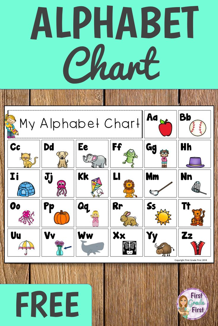 Teachers Looking For A Free Printable Alphabet Chart To Use To Teach Your Students Their Le Preschool Charts Alphabet Phonics Alphabet Activities Kindergarten [ 1100 x 735 Pixel ]