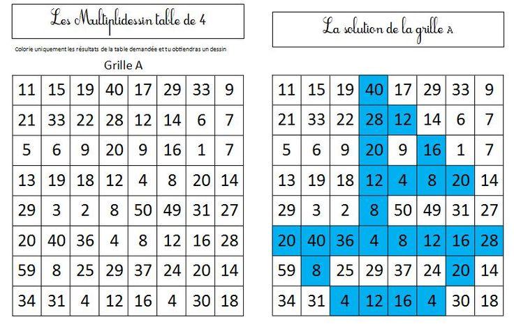 Multiplications en CE1 en autonomie: Les multiplidessins (coloriages magiques) | BLOG GS CP CE1 CE2 de Monsieur Mathieu NDL