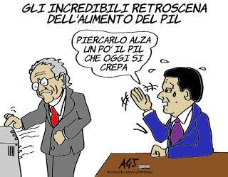 Lezzi PIL ISTAT