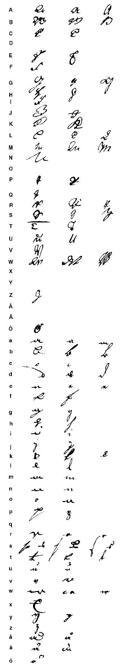 18th Century Letters. Normally I can figure out what was written, but this might help sometimes.