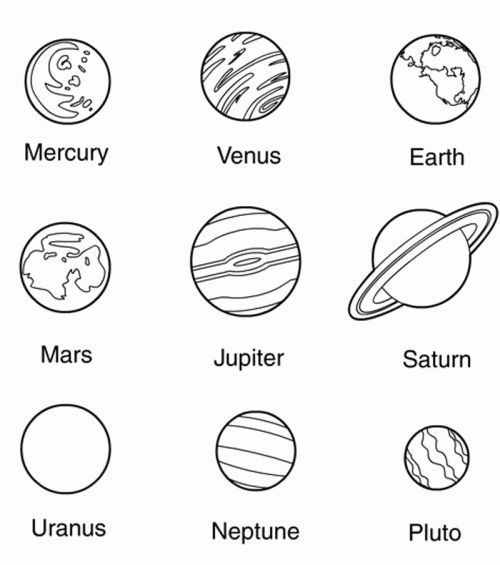 Planet Coloring Worksheets