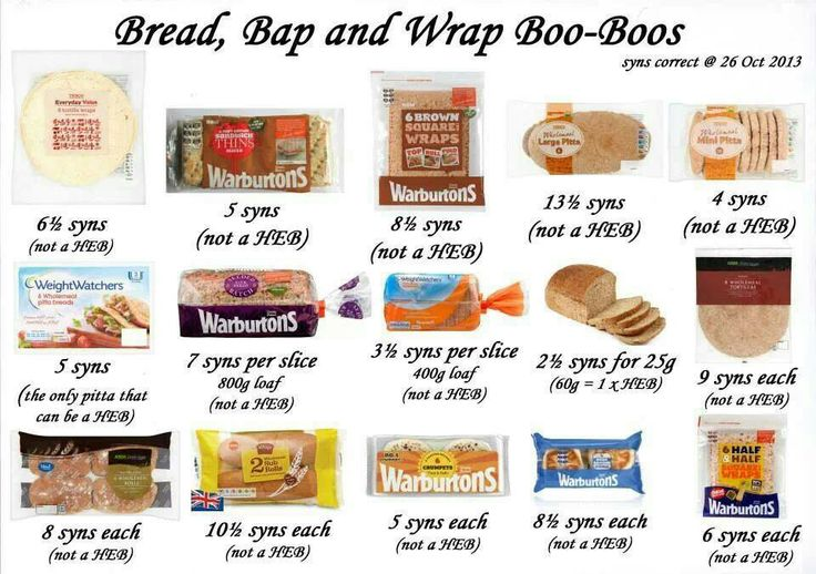 1000 Images About Slimming World Syn Sheets On Pinterest