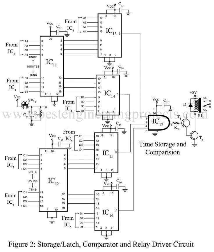 Pin on SMVTI electronic project