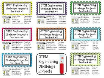 35 best images about My Teachability Dream STEM Classroom on ...