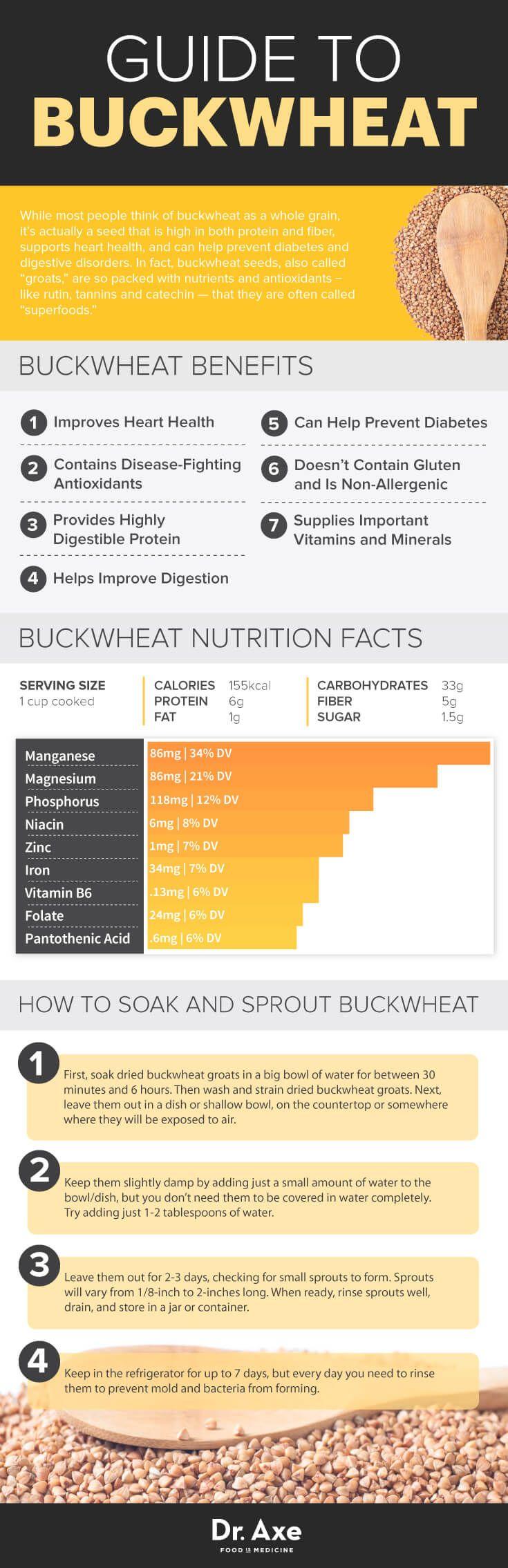 Buckwheat Nutrition & Health Benefits - Dr. Axe
